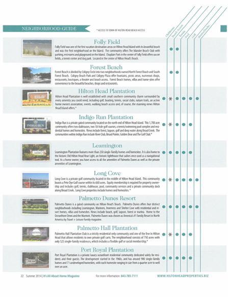 Hilton Head Community Guide