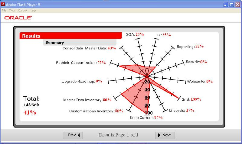 Oracle Applications Planning Tool