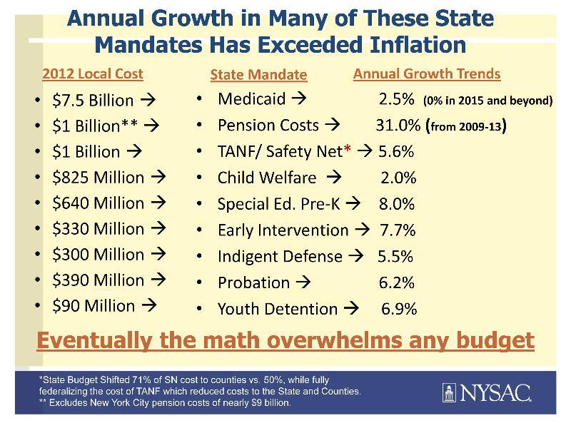 Cost of Mandates- 2