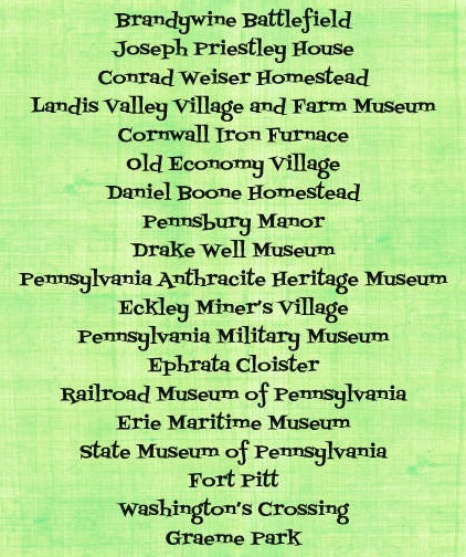 state museum list