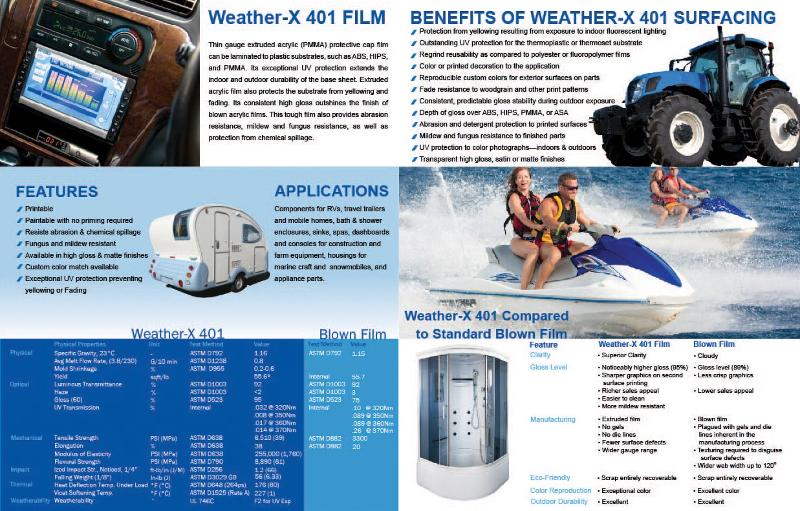 weather-x 401