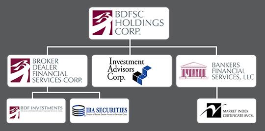 Broker dealer holding company