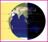 earth equinox