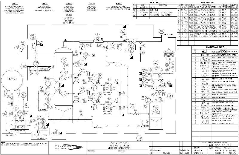 Oil Treater Diagram Wiring Diagram And Fuse Box