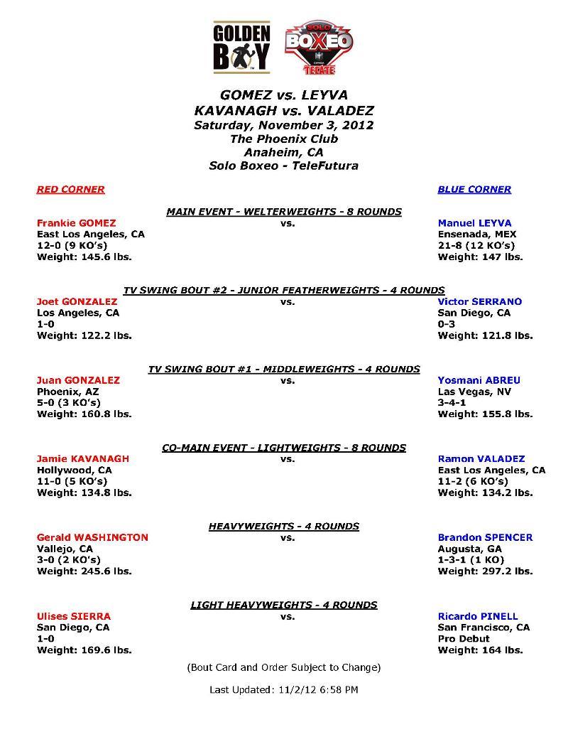 Golden Boy Boxing (Solo Boxeo – TeleFutura) Weigh-ins