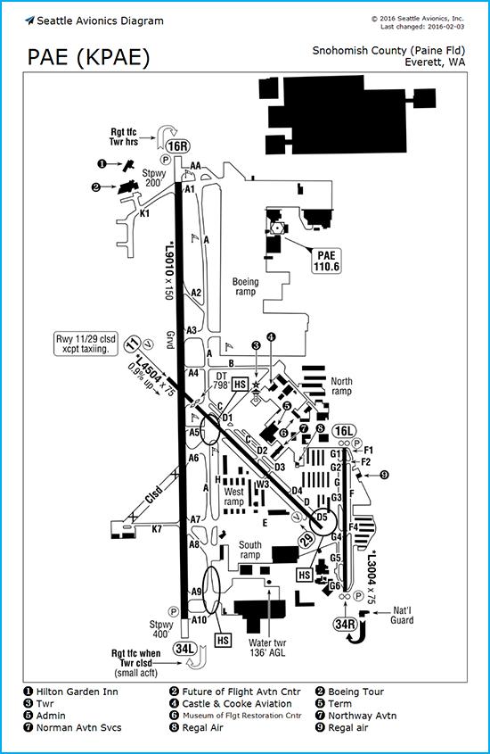 SA Airport Diagram