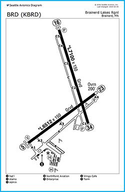 SA Airport Diagram (BRD)