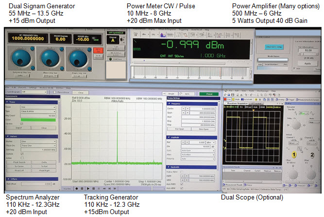 RF Test Solutions