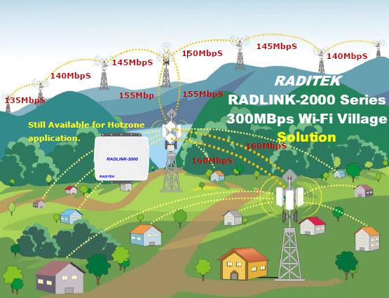 RADLINK-2000 Series