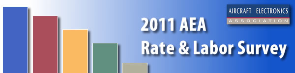 AEA Rate and Labor Survey 2011