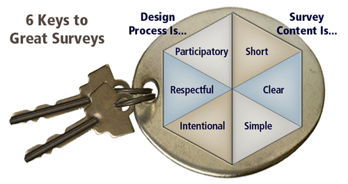 6 Keys to Great Surveys