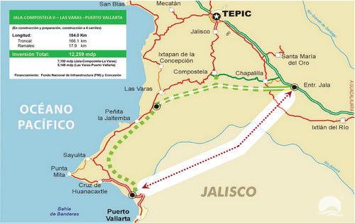 Jala-Puerto Vallarta Highway