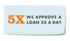 Approves 5 loans per day