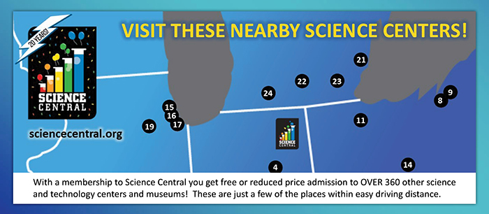 Visit These Nearby Science Centers
