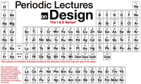 Periodic Lectures on Design
