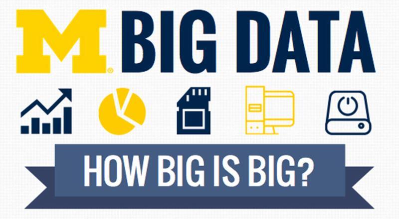 U-M Big Data Initiative