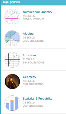 screen shot showing high school number of skills and questions by subject area