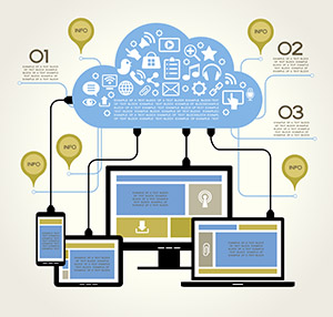 infographic thumbnail with computers, mobile devices, and a cloud