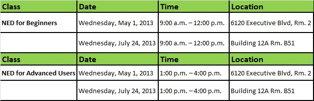 NED classes May and July