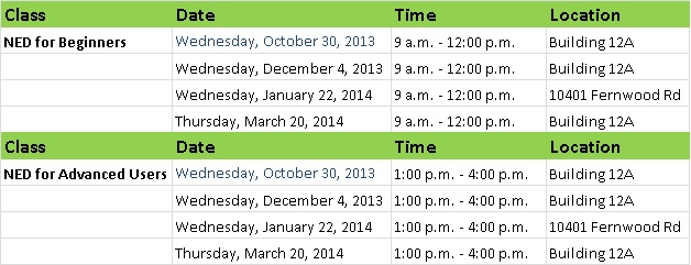 NED training schedule oct 2013-mar 2014