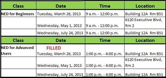 NED Training Schedule - filled