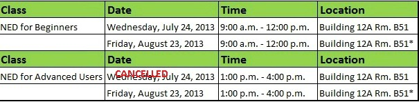 July 24, 2013 Advanced NED Class Cancelled