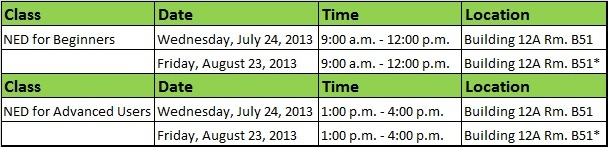 NED Classes July and August 2013 Start AMS