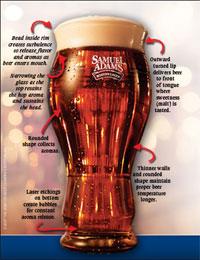 First 50 tasters get a FREE Sam Adams beer glass!