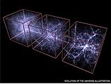 KIPC - Galaxy Clusters