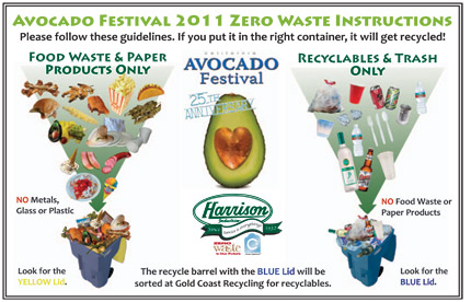 food waste recycling with Harrison at the Avocado Festival