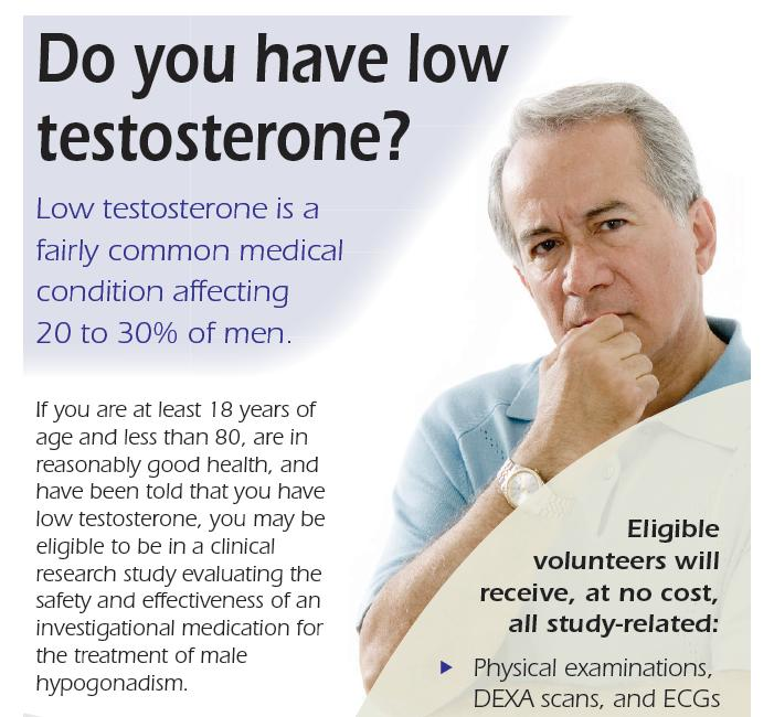 Low testosterone ad