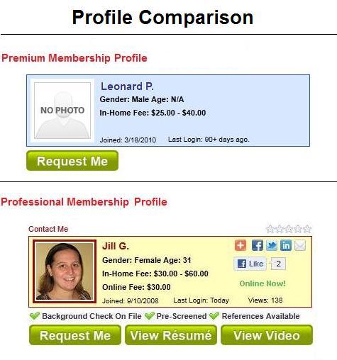 Profile Comparison2