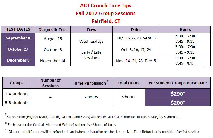 Crunch Time ACT