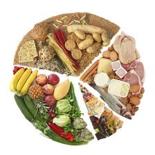 Balanced Eating