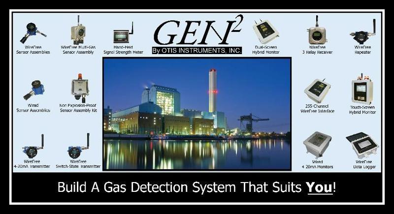 Gen II Image