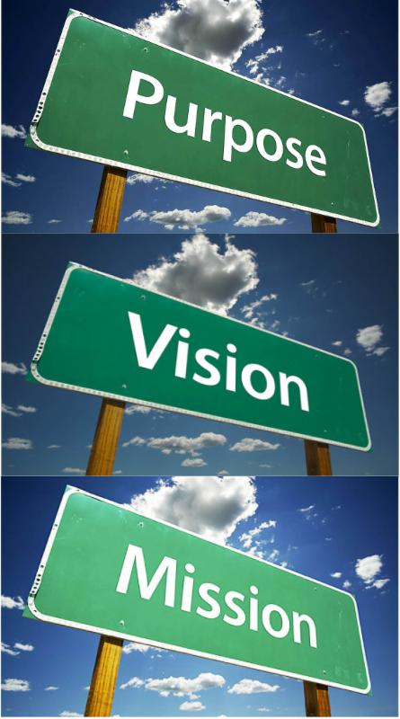 Purpose-Vision-Mission Signs