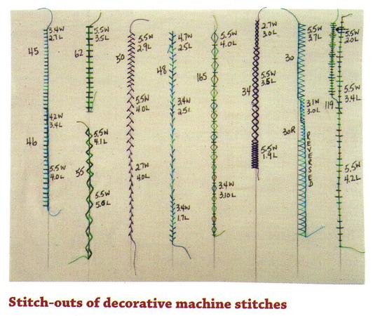 Decorative Stitchouts