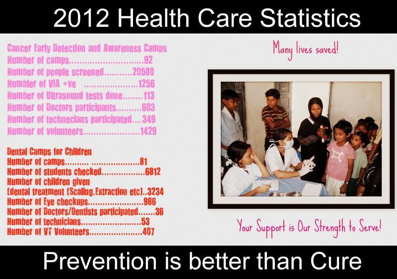 2012 Health Care Data