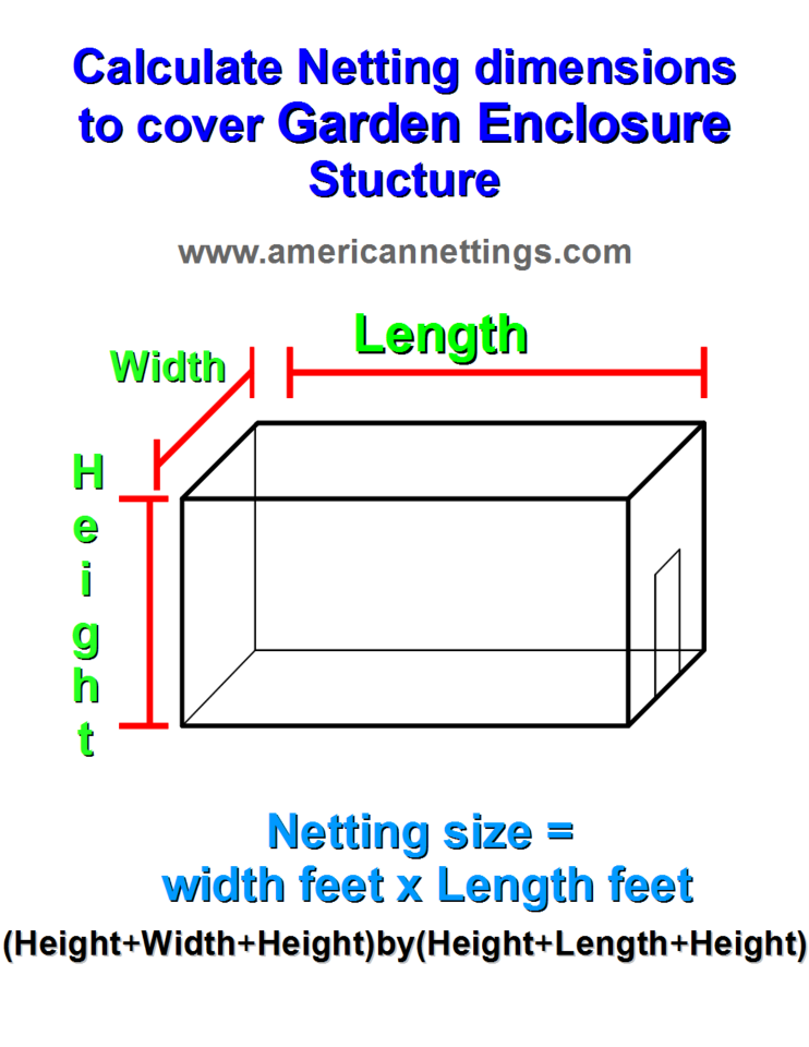 calculate netting size for a Garden netting enclosure