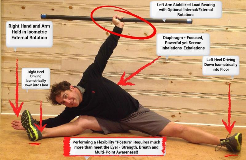 Flexibility Posture