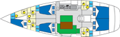 Beneteau 505