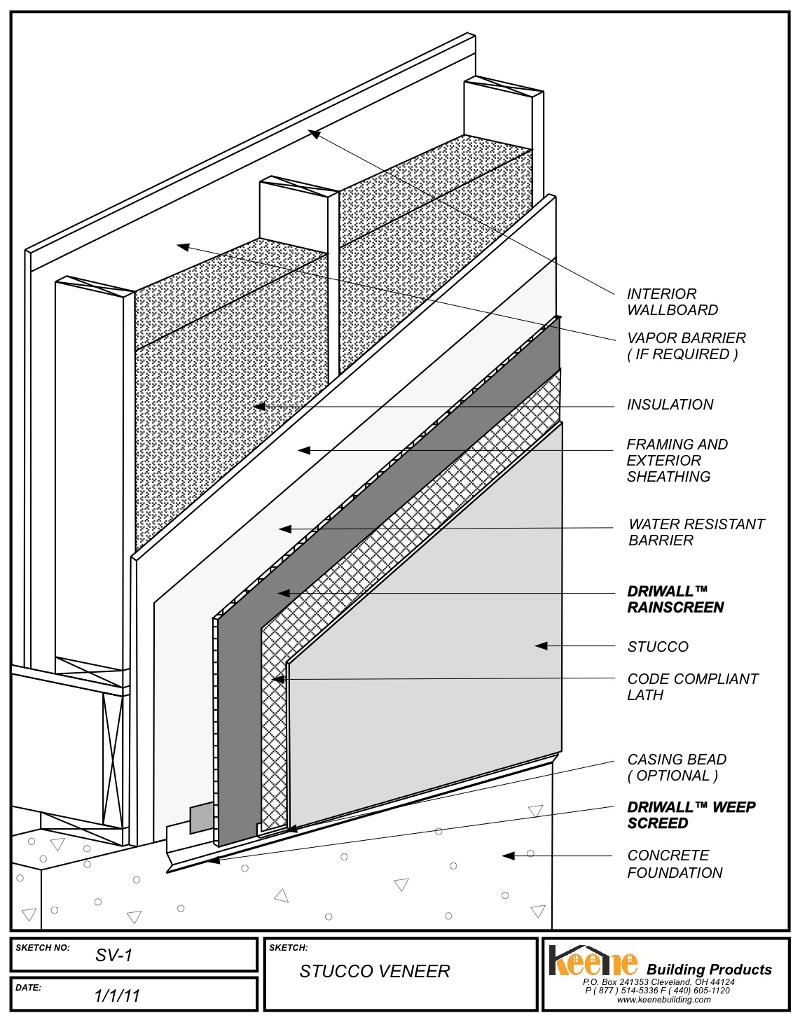 Cad Details For Stucco Stone Siding And Rainscreen Keene