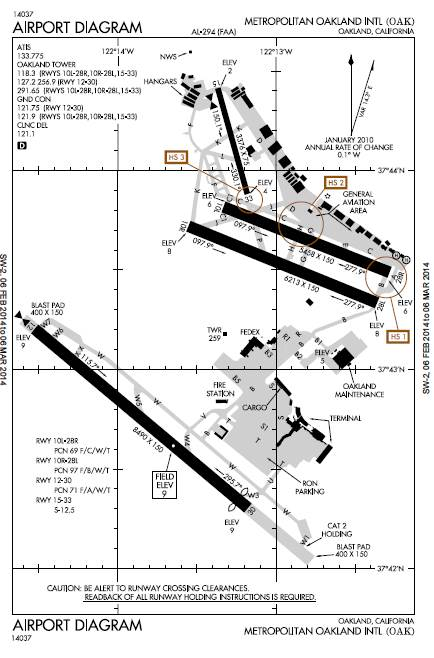 Koak Airport Diagram Trusted Wiring Diagrams