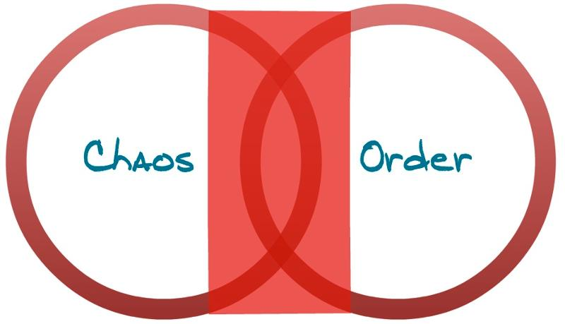 Where chaos and order meet