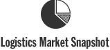 Logistics Market Snapshot