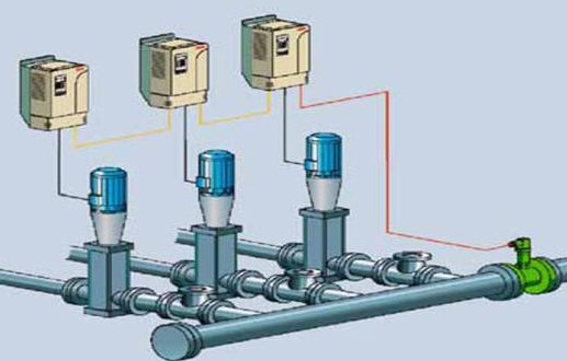 VFD and Pumps