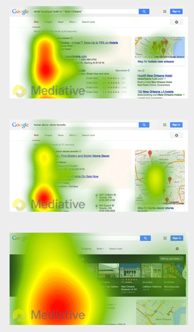 Eyetools Google Search Results Heatmap - United Networks