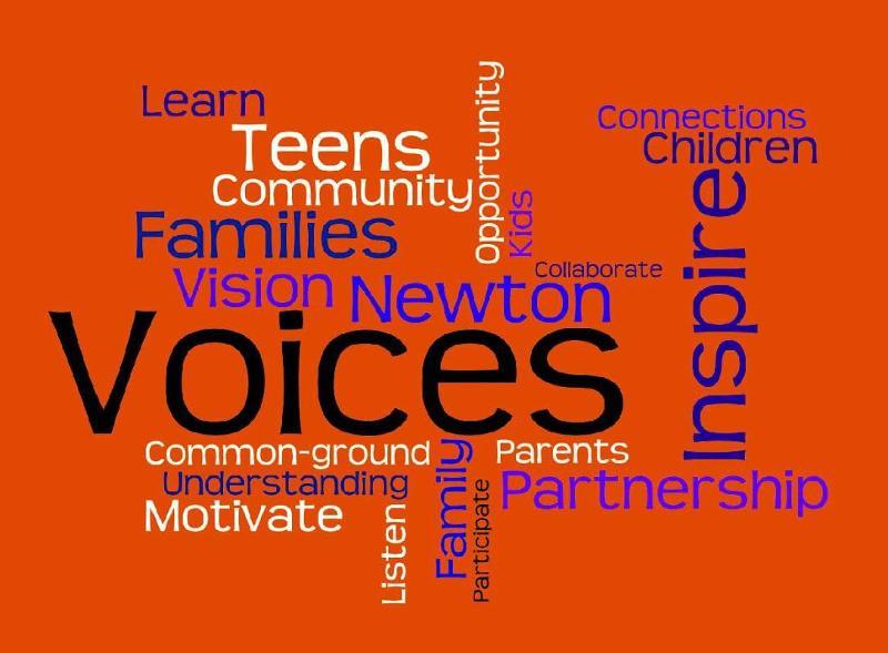 Youth Summit wordle