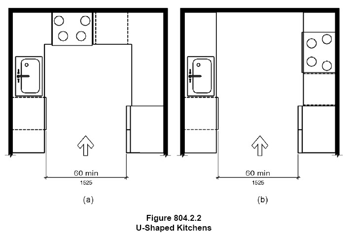 kitchen design requirements august 2012 knee space at sinks 536