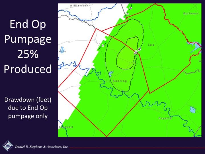 EndOp25%